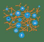 Network Challenges100